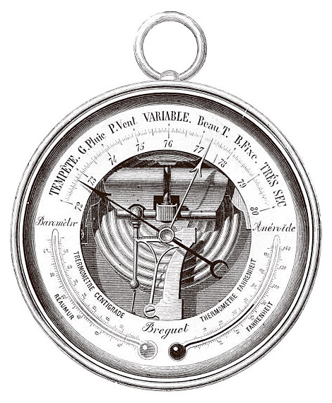 Illustration of an aneroid barometer