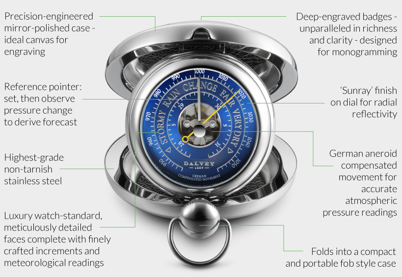 Features of the Dalvey Aneroid Barometer