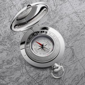 How to Use a Compass Step-by-Step